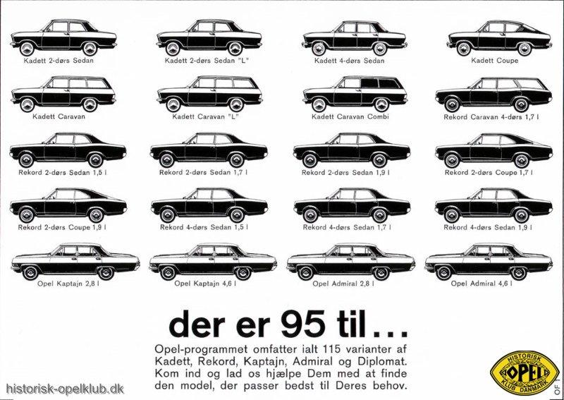 1968-95-til